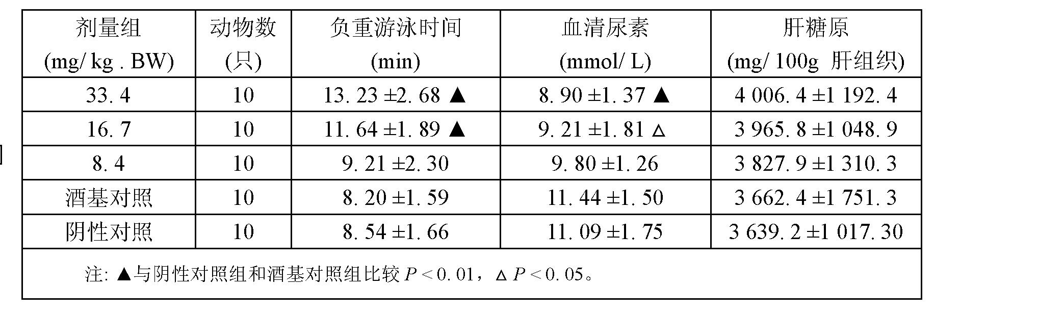 Figure CN102559457AD00051