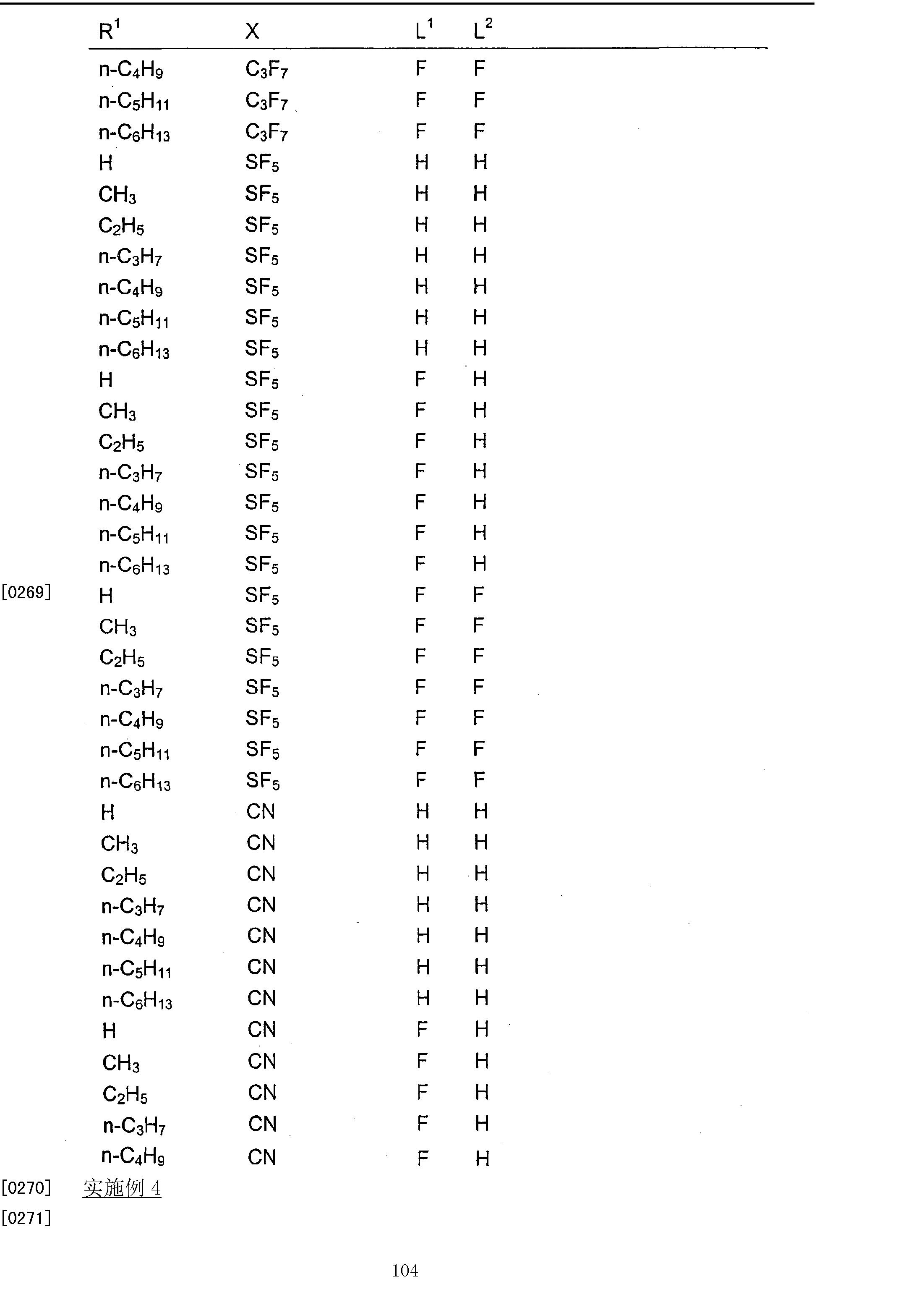 Figure CN101294079BD01041