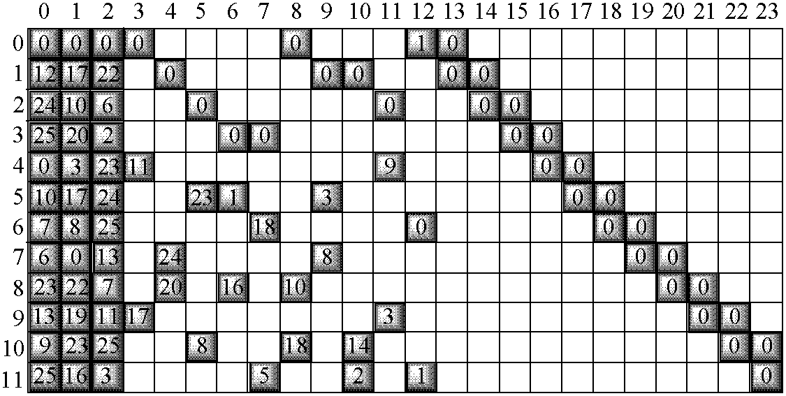 Figure US07814393-20101012-C00011