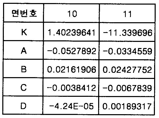 Figure 112007068028263-pat00008