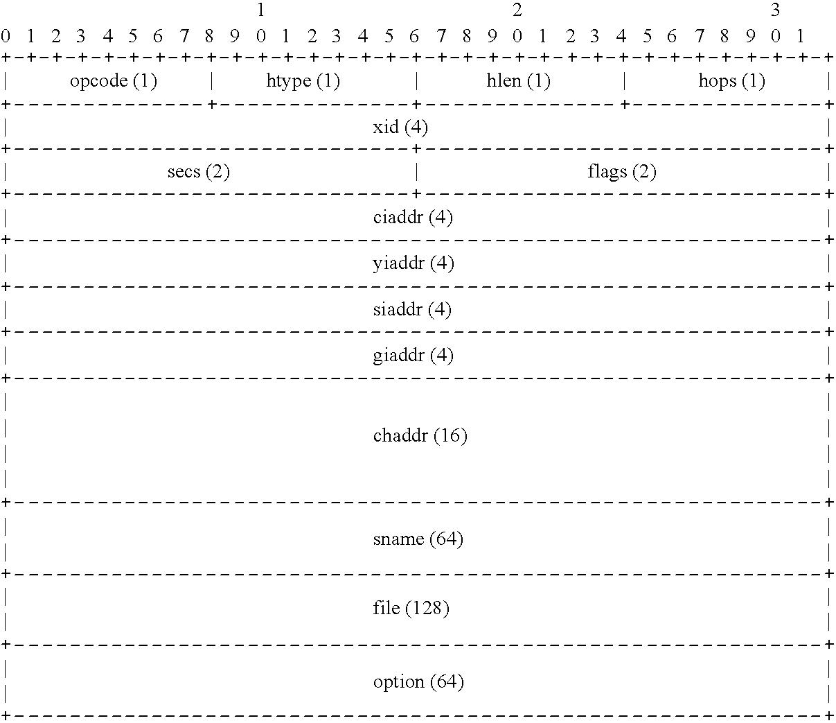 Figure US07293282-20071106-C00001