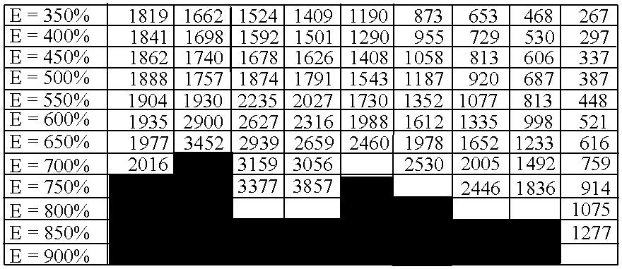 Figure US06992158-20060131-C00008