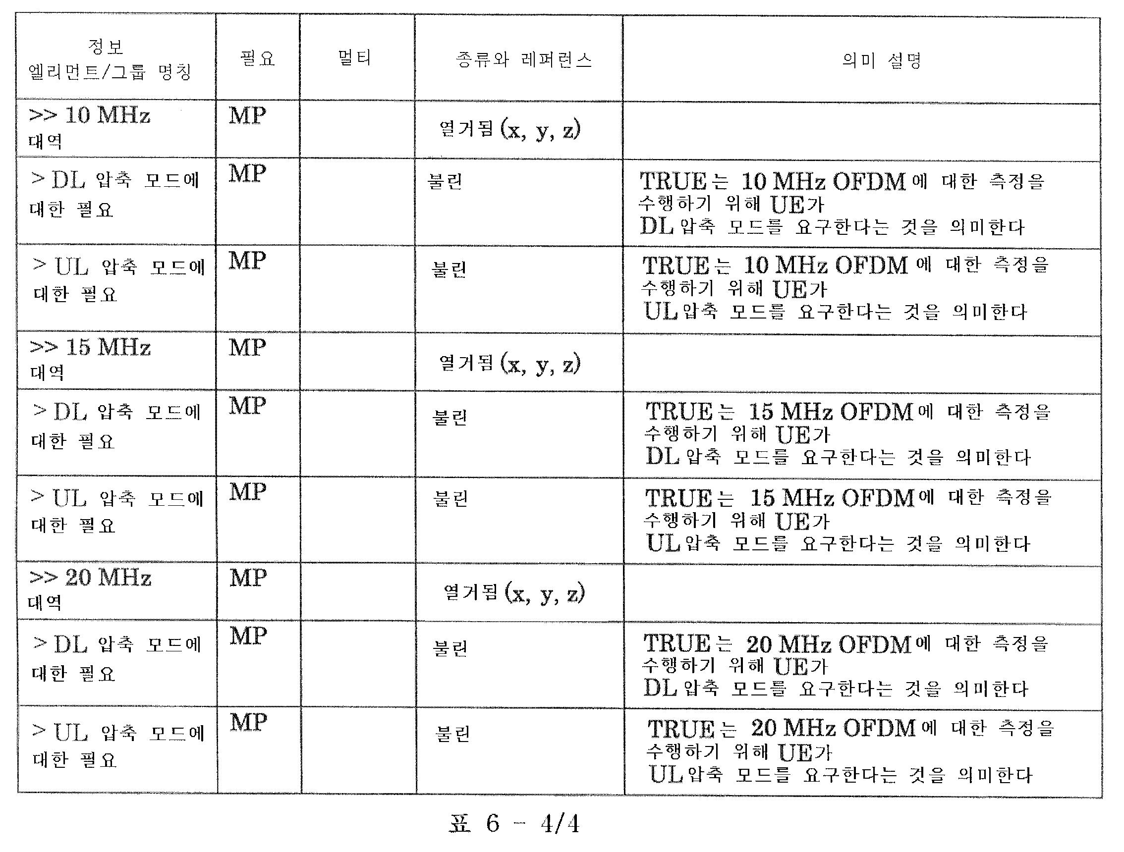 Figure 112011105072977-pat00014