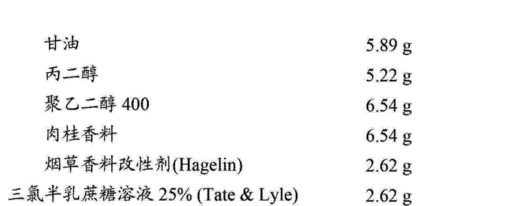 Figure CN102669810BD00251