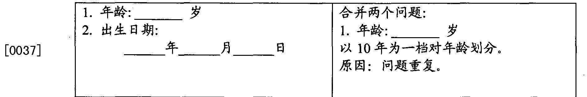 Figure CN101916334BD00071