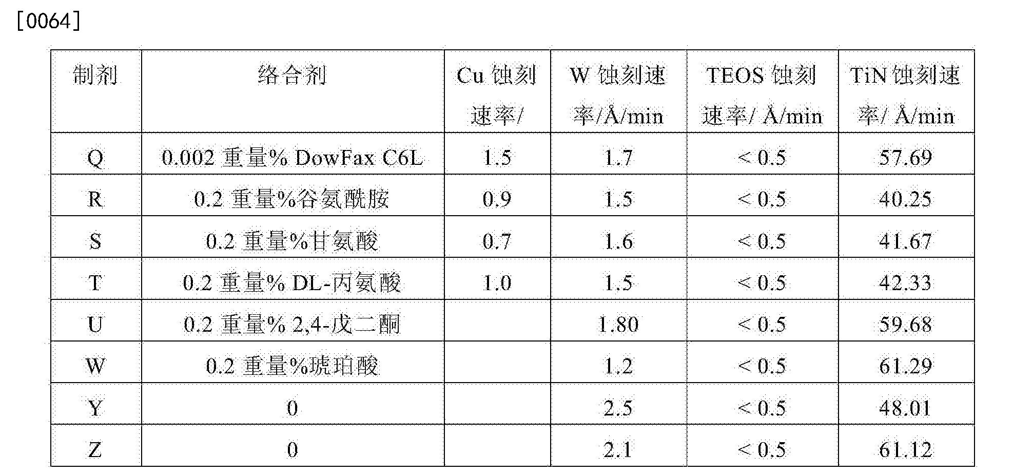 Figure CN105431506AD00171
