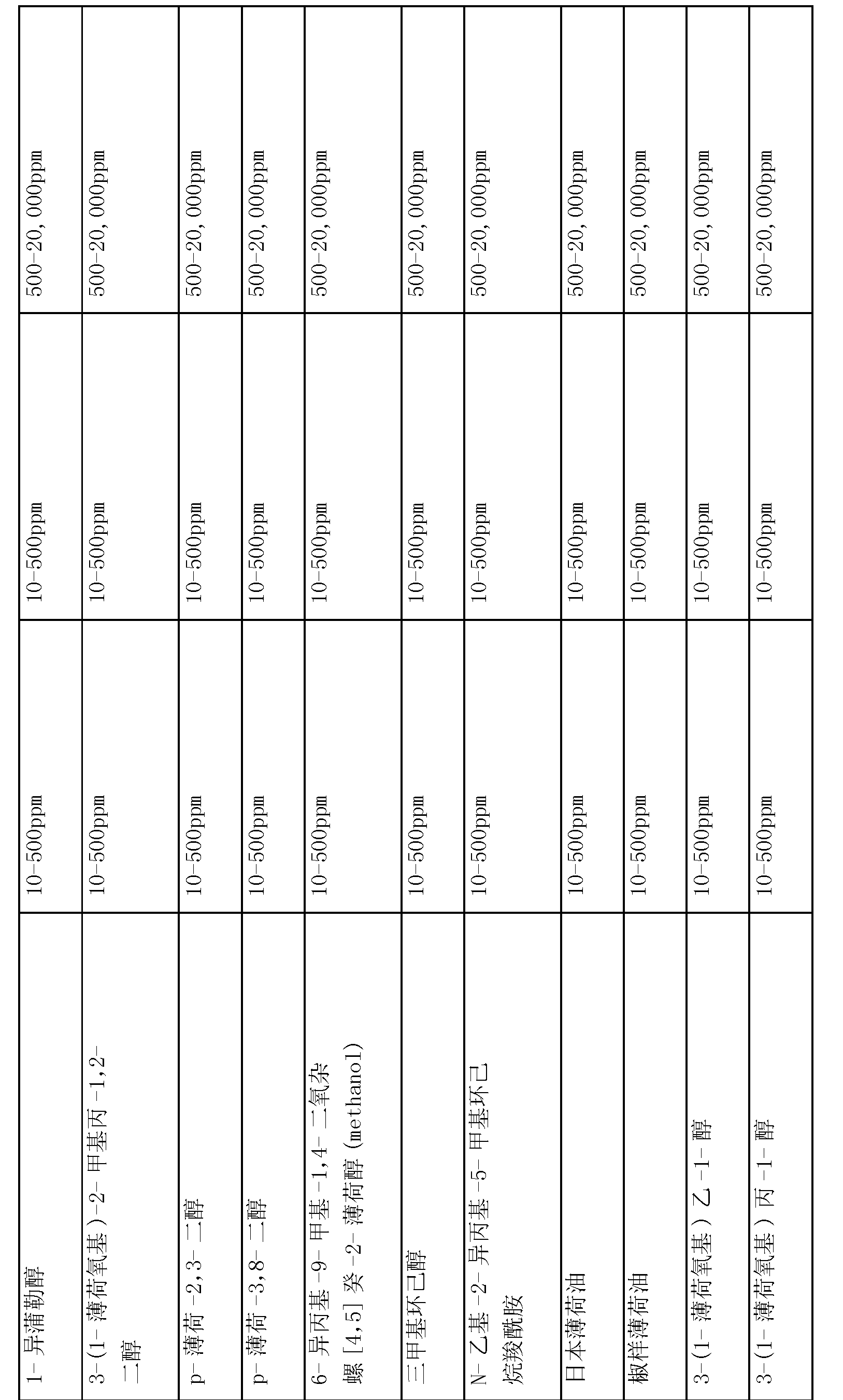 Figure CN101511202BD00441