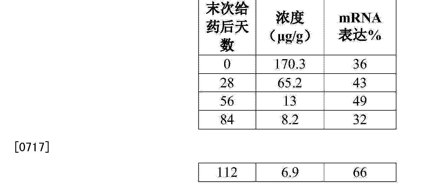 Figure CN104894129AD00831