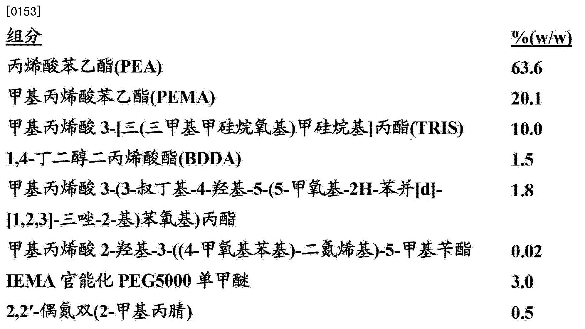 Figure CN102946913BD00171