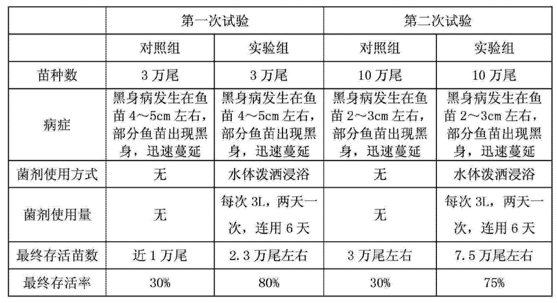 Figure CN103497906BD00091