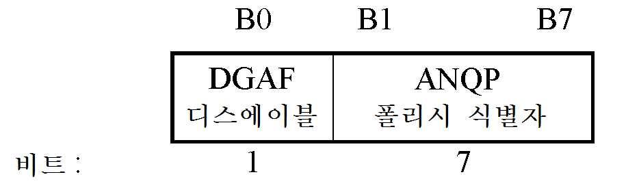 Figure 112014054201337-pct00004