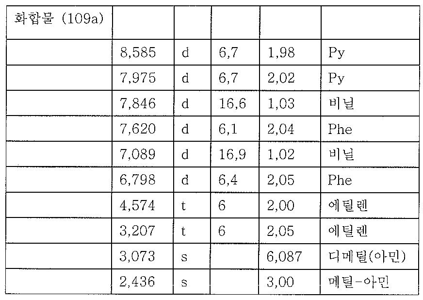 Figure 112007088248652-PCT00036