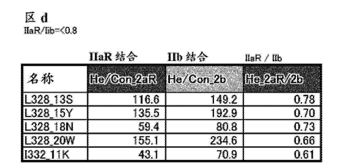 Figure CN103827300AD01131