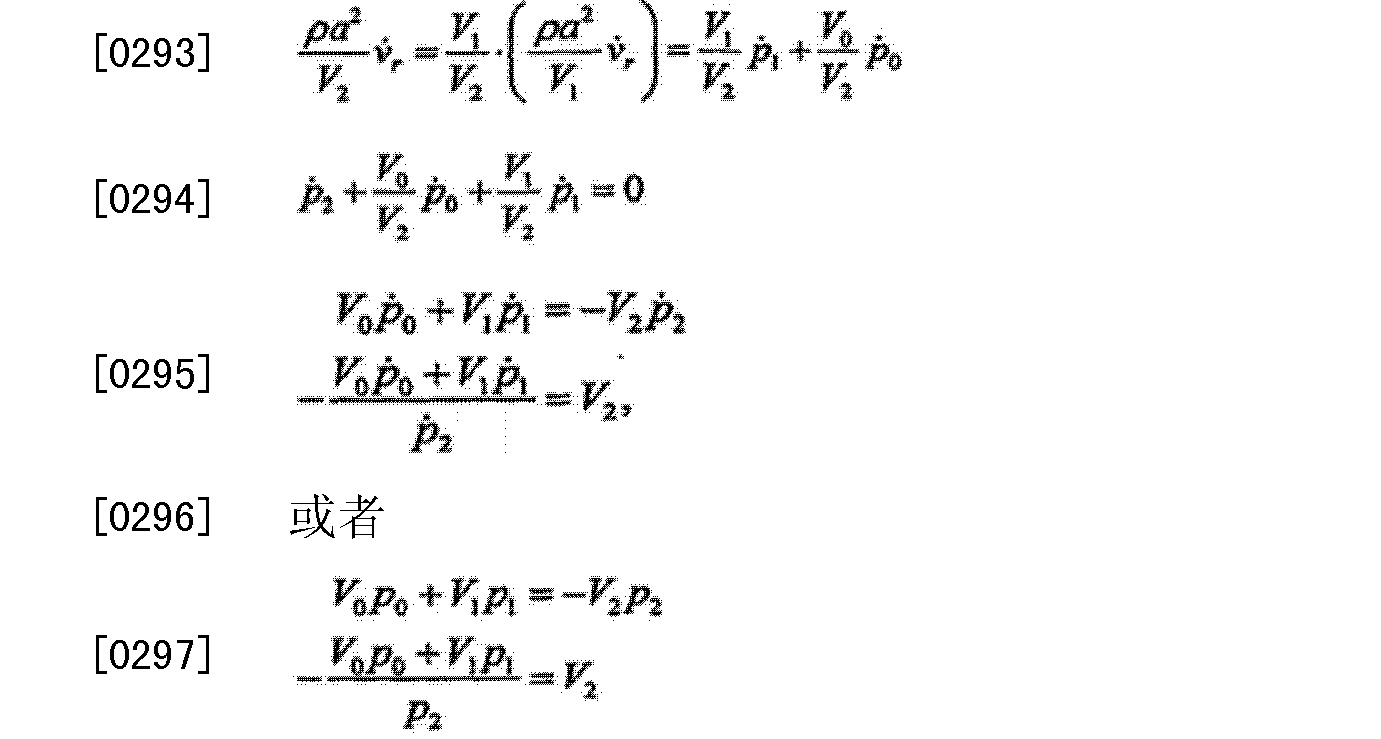 Figure CN103736165AD00265