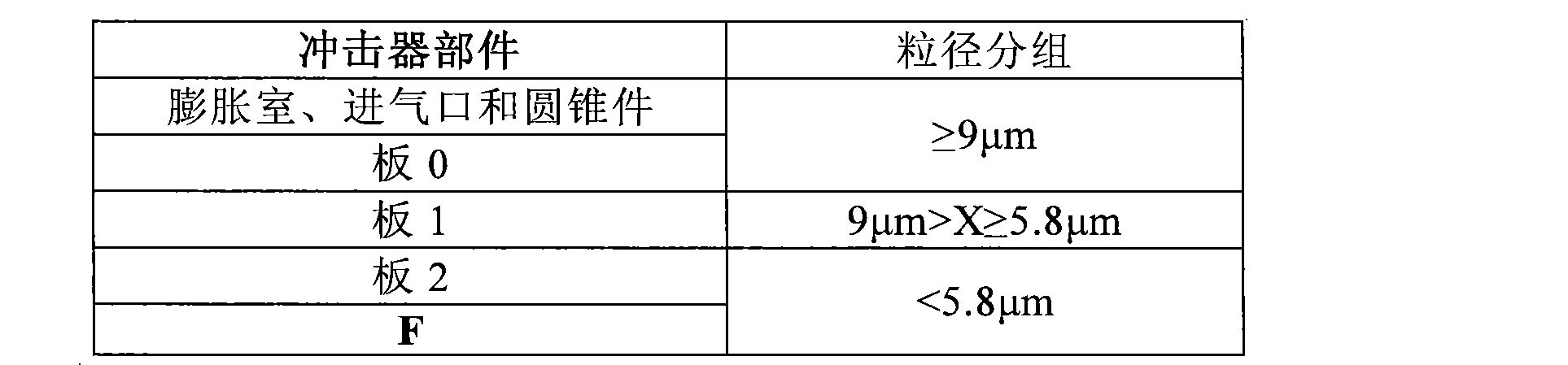 Figure CN101378735BD00574