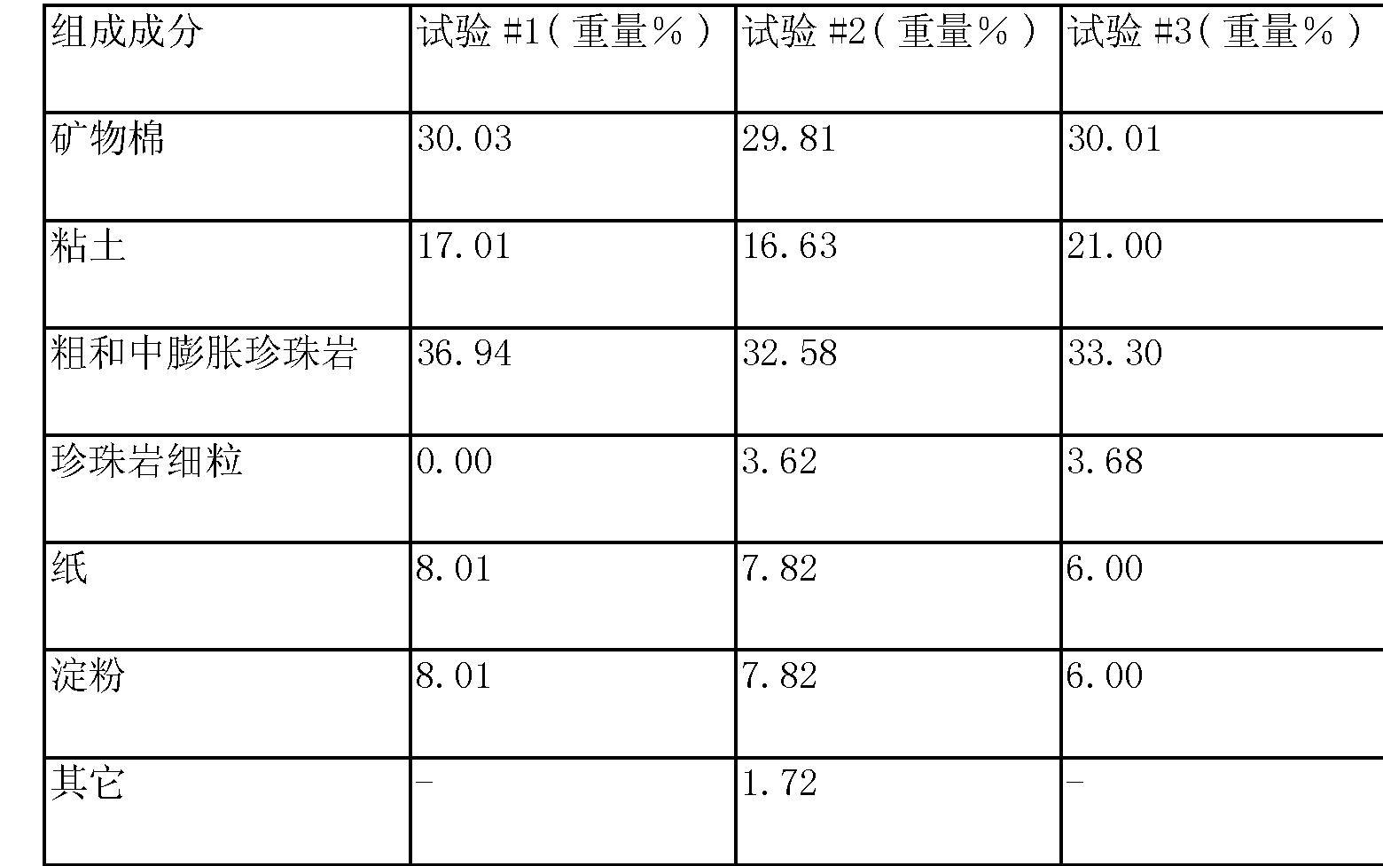 Figure CN104271530AD00071