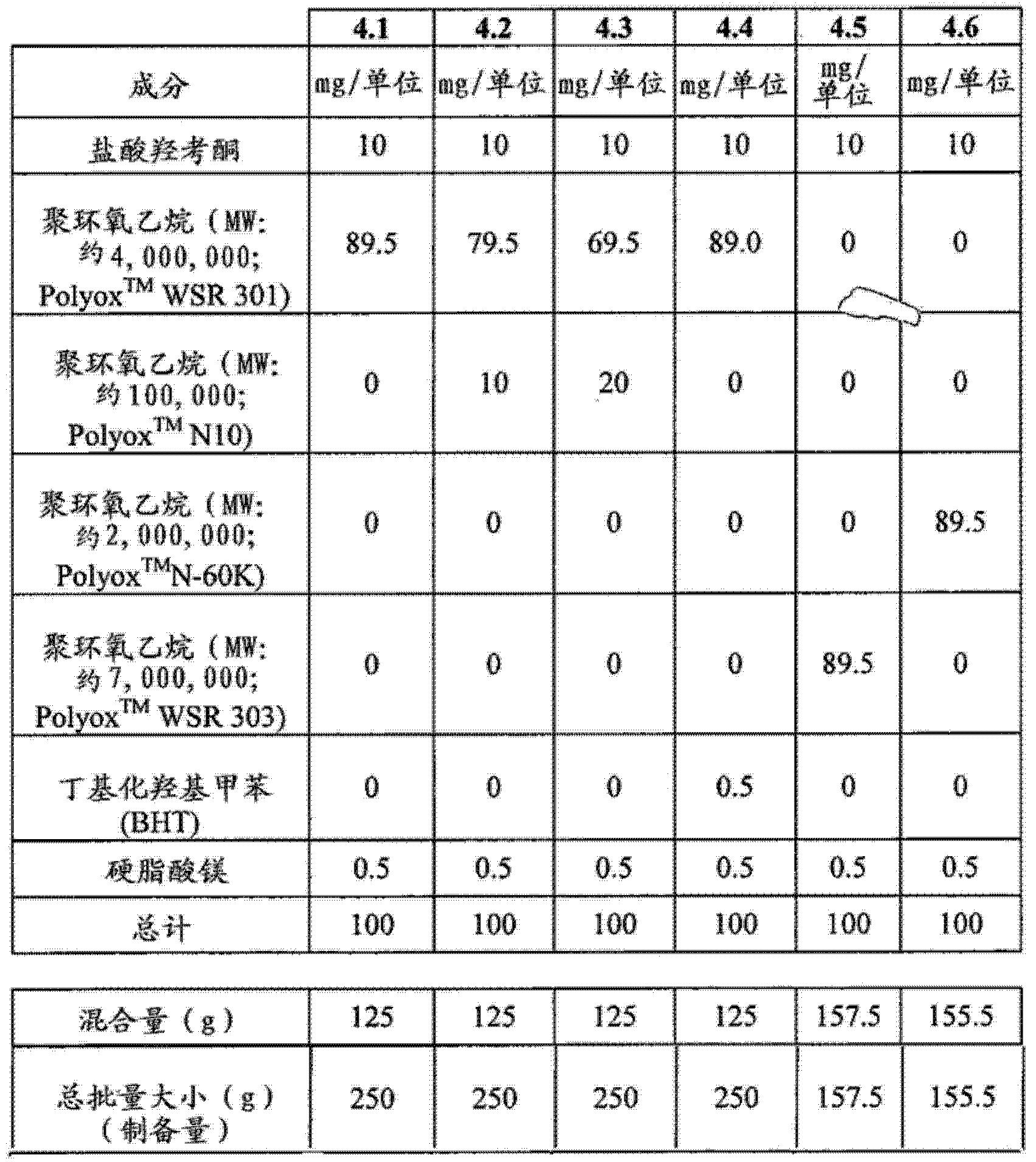Figure CN102743355BD00651