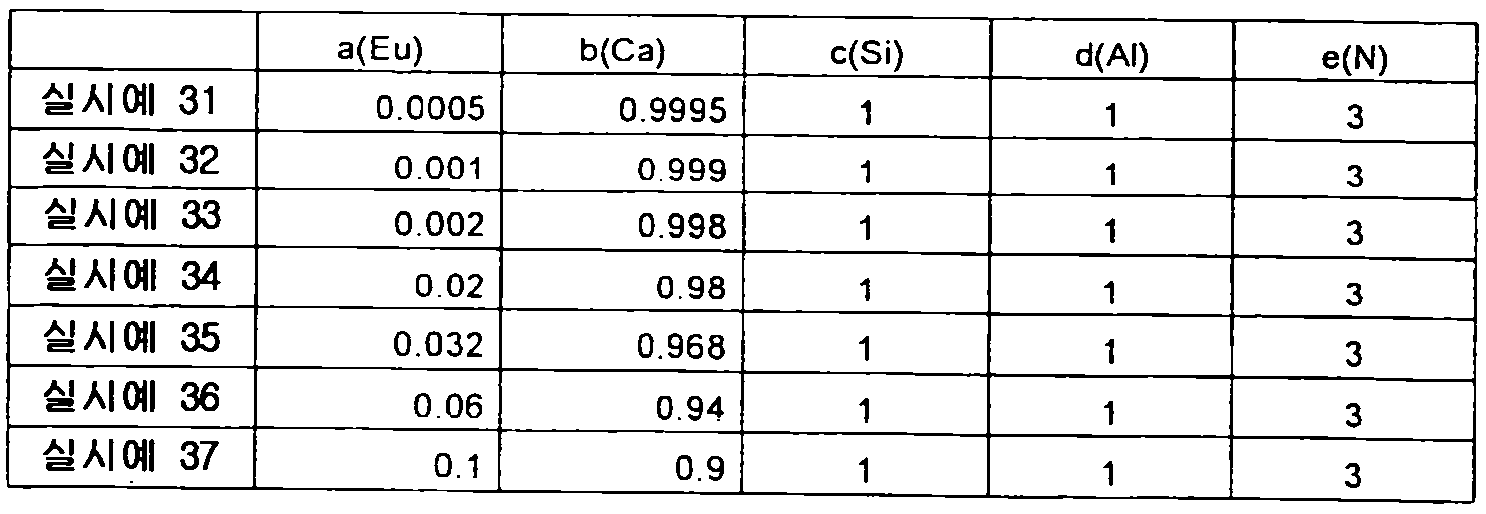 Figure 112012500366502-pct00069