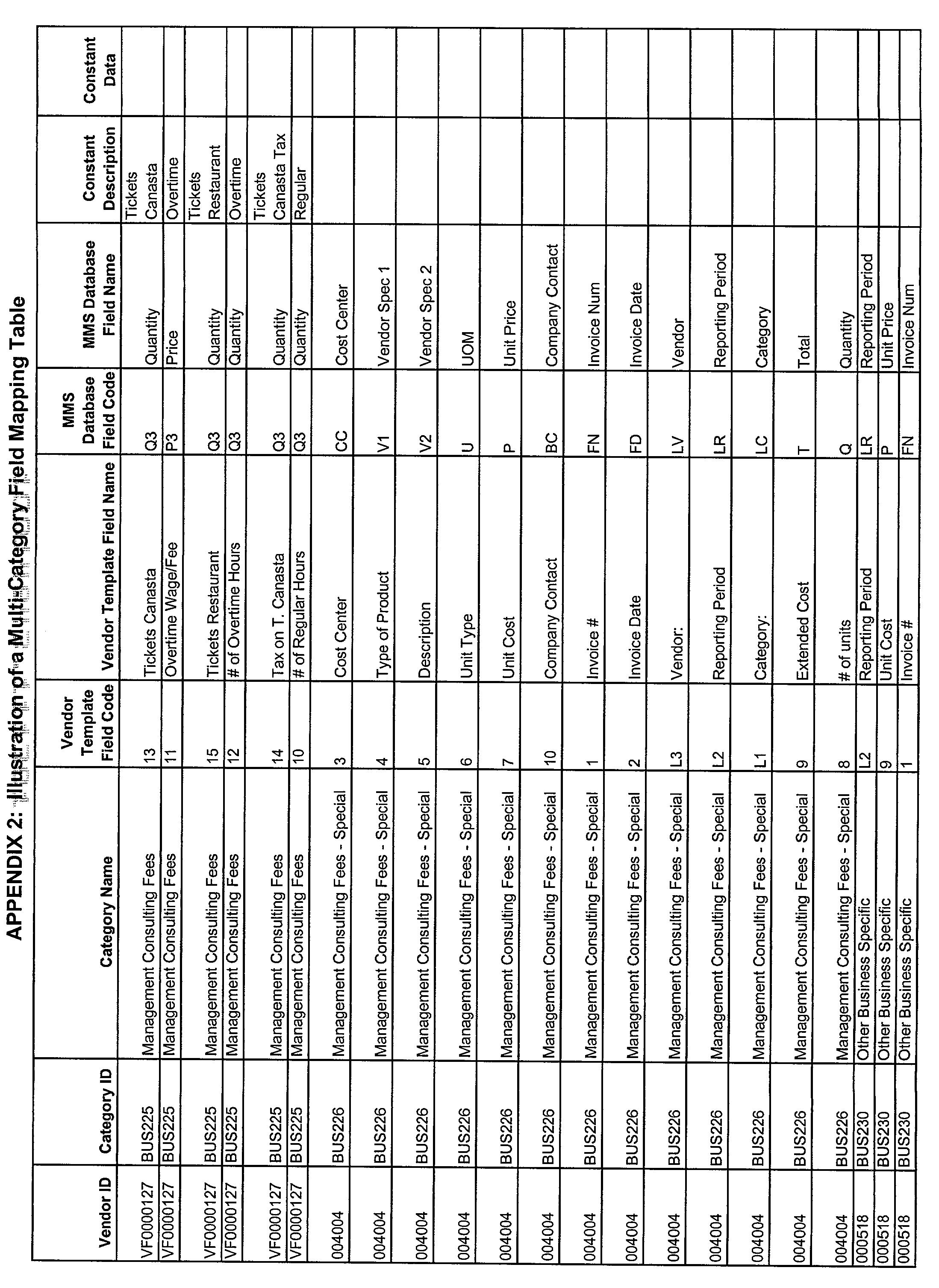 Figure US20020128938A1-20020912-P00017
