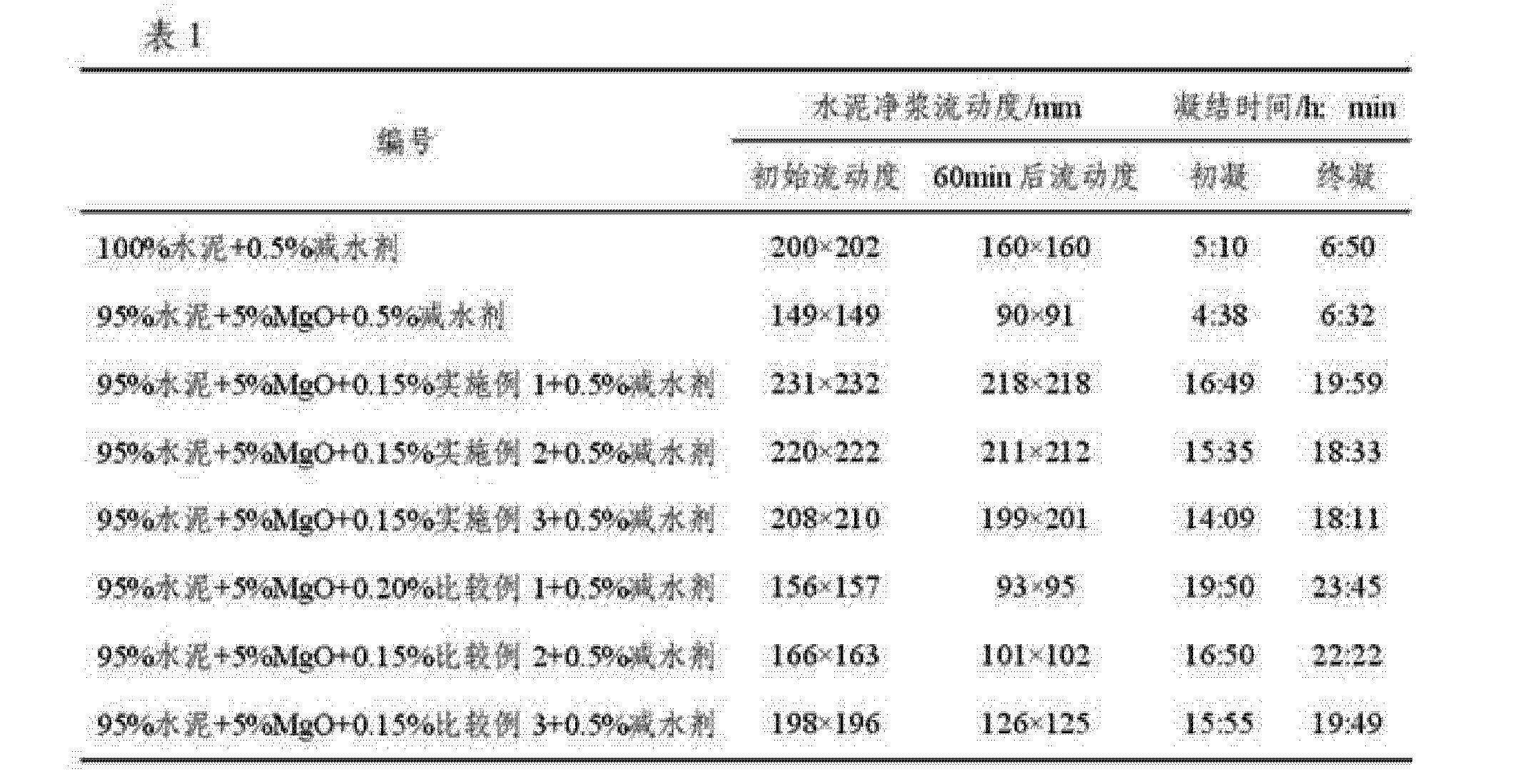 Figure CN103058549AD00061