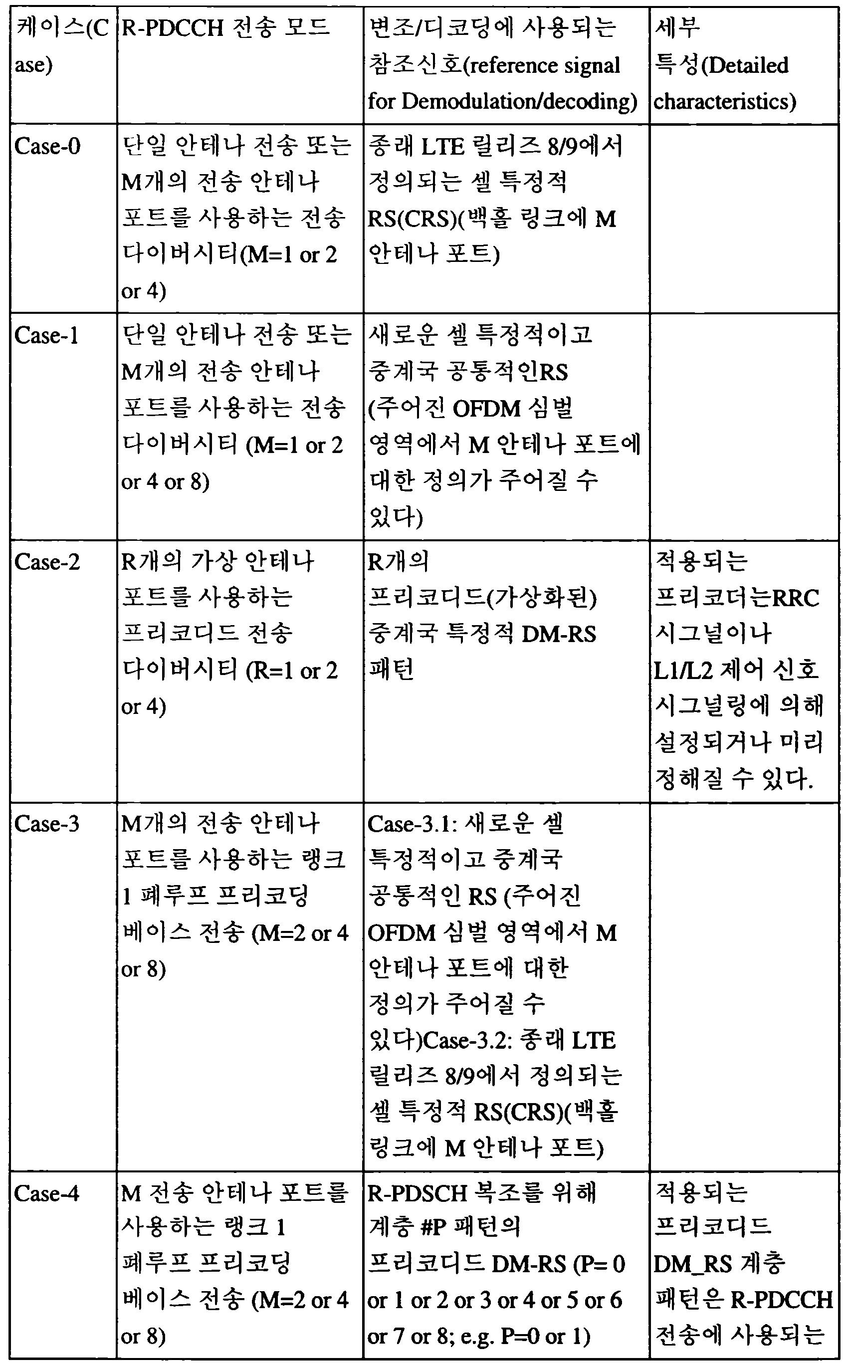 Figure 112017062790950-pat00003