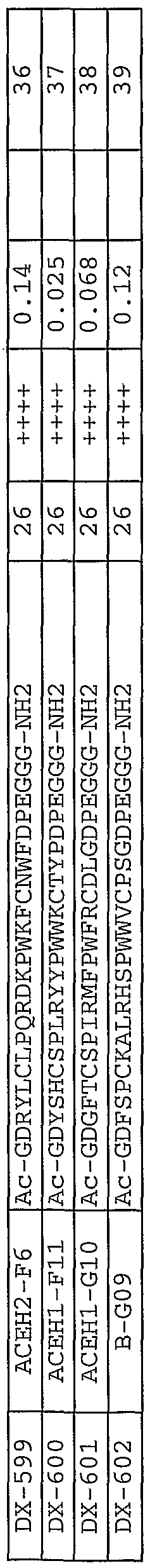 WO2002098448A1 - Methods and compositions for modulating ace-2