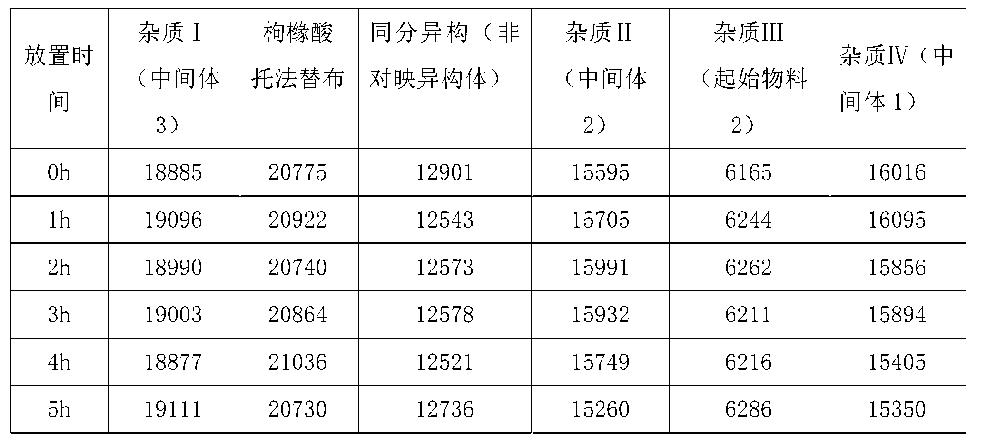 Figure CN104459004AD00152