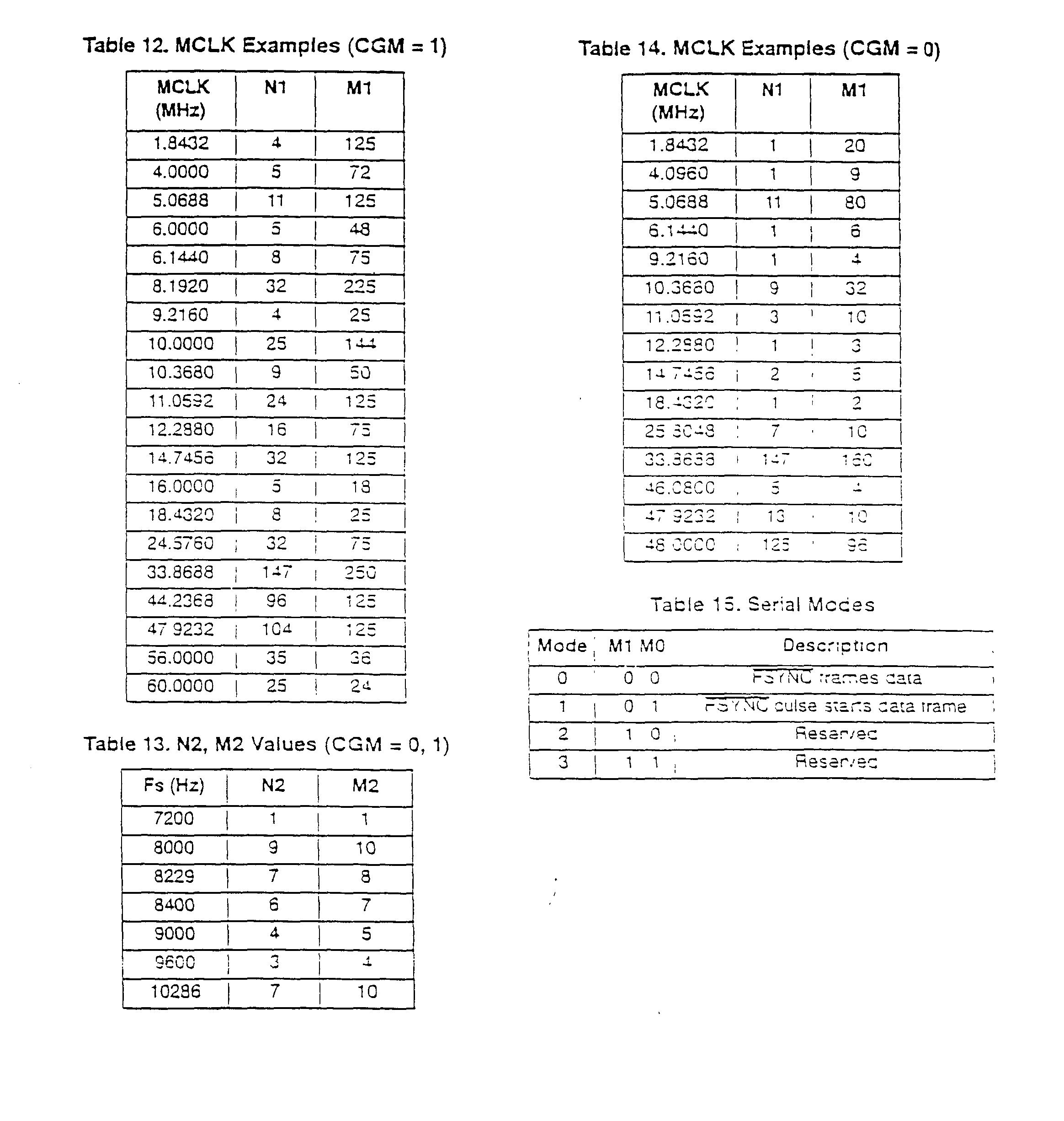 Figure US20030002571A1-20030102-P00016