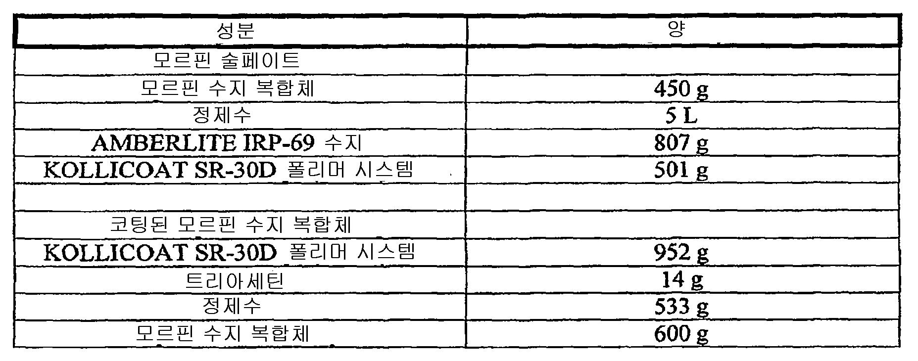 Figure 112008069624874-pct00002