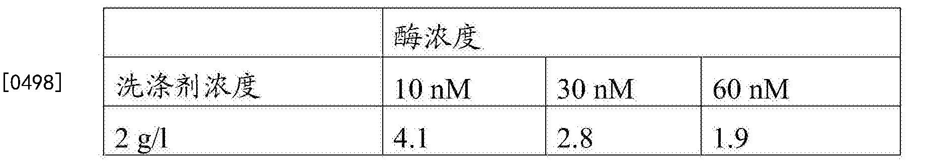 Figure CN104271726BD00581