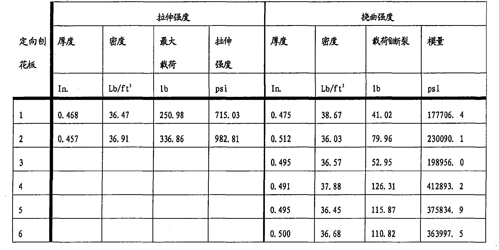 Figure CN101720341BD00082