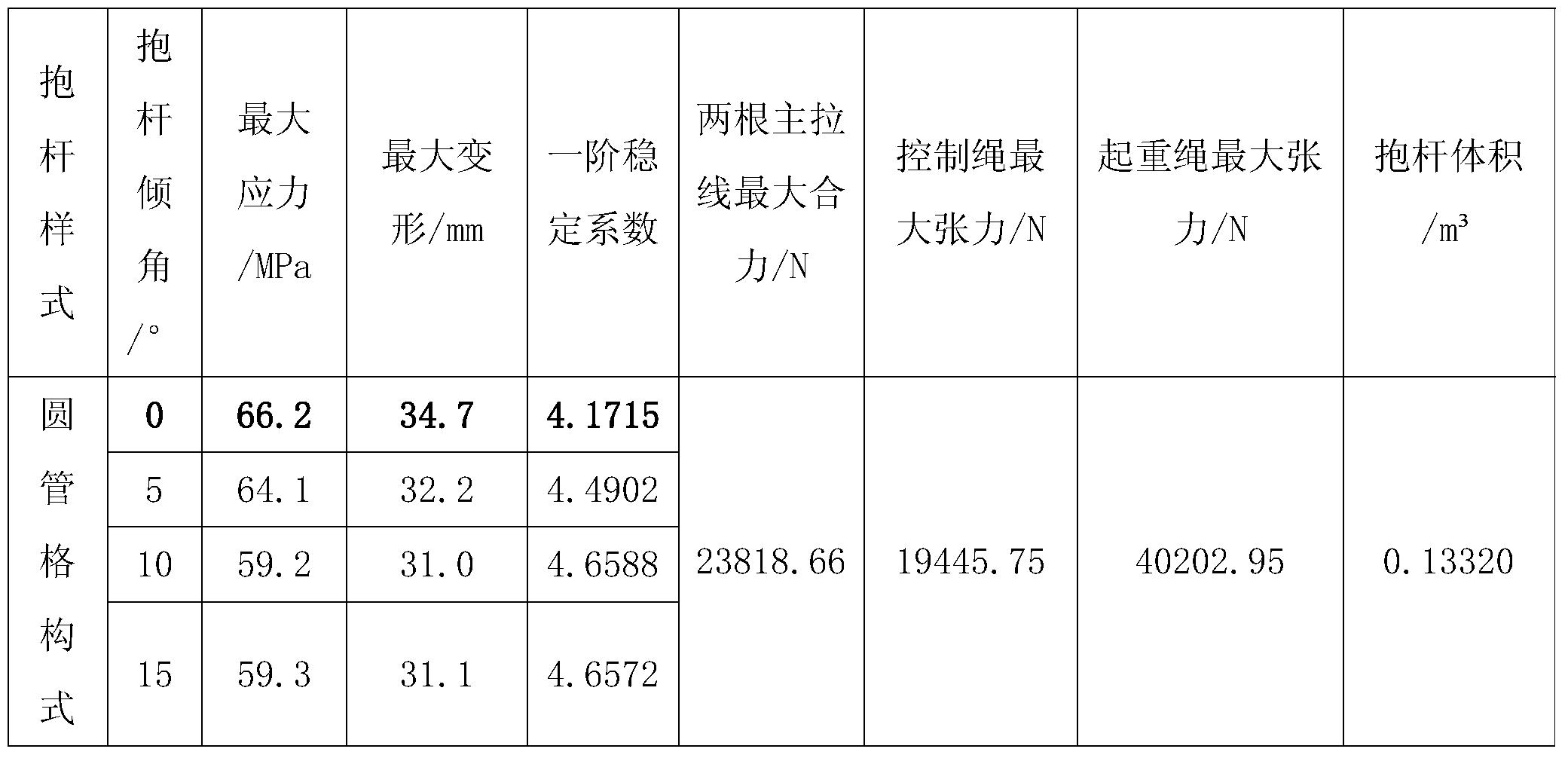 Figure PCTCN2014095457-appb-000001