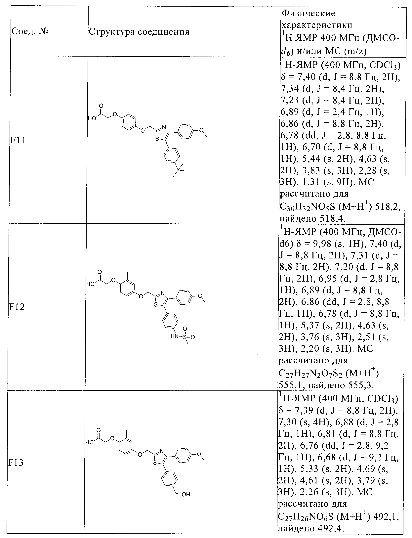 Figure 00000099