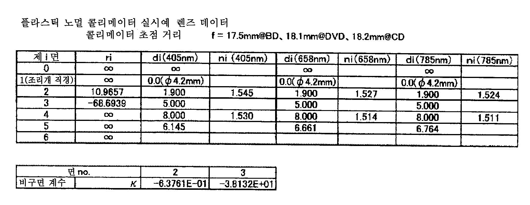 Figure 112008062727983-pct00016