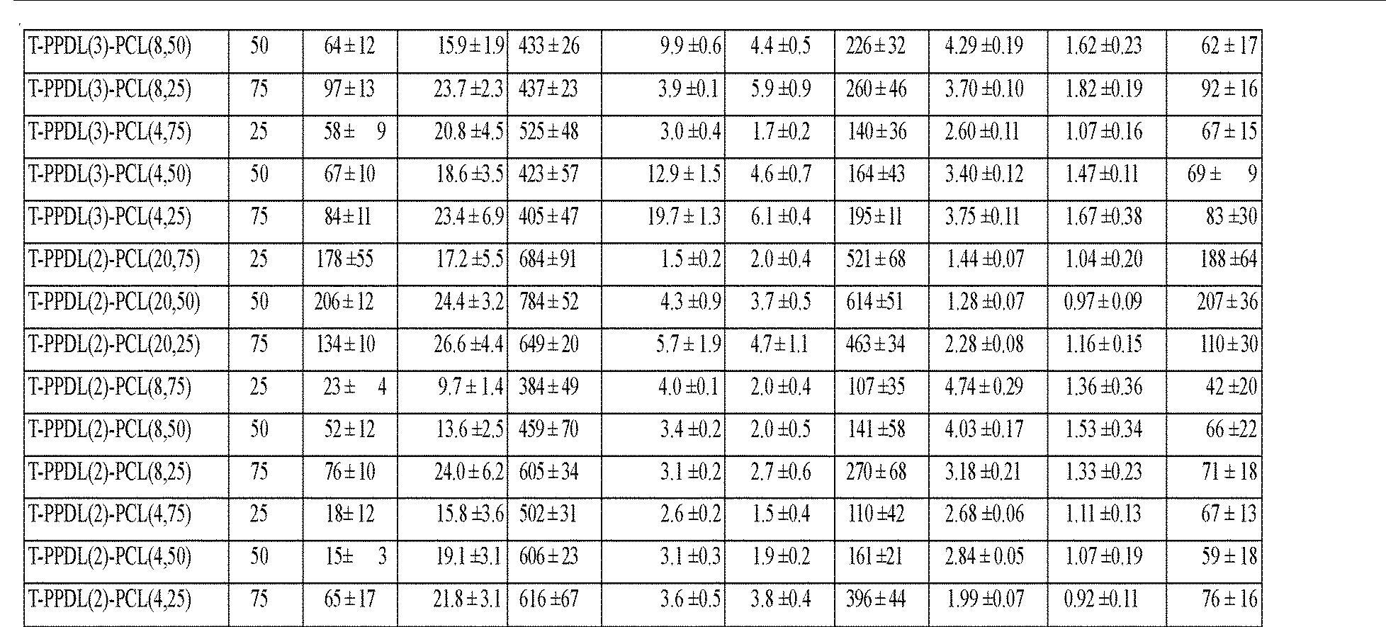 Figure CN102202865AD00172
