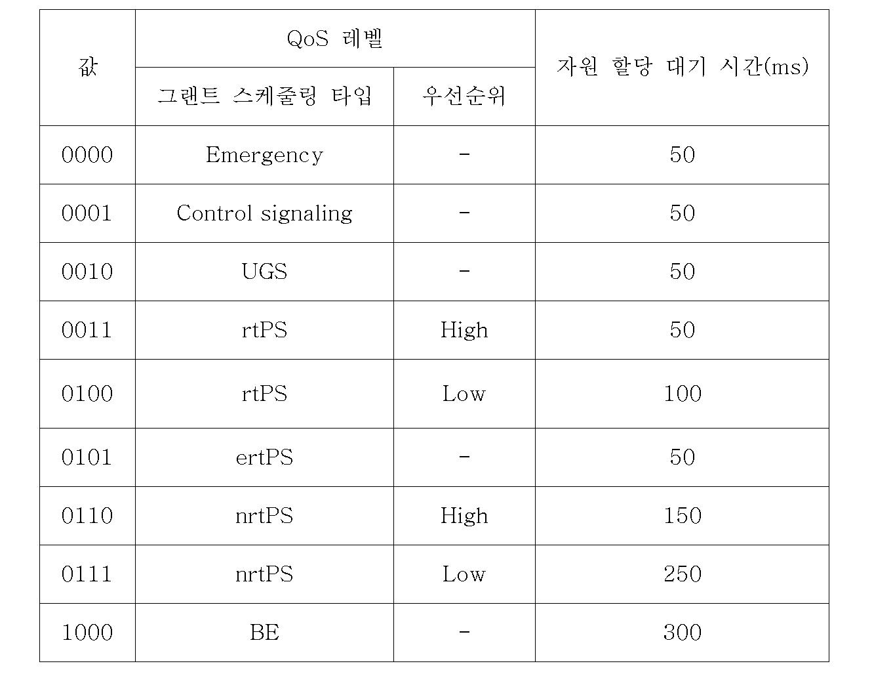 Figure 112009020075265-pat00005