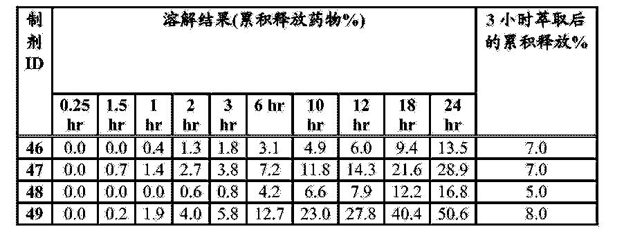 Figure CN105120659AD01011