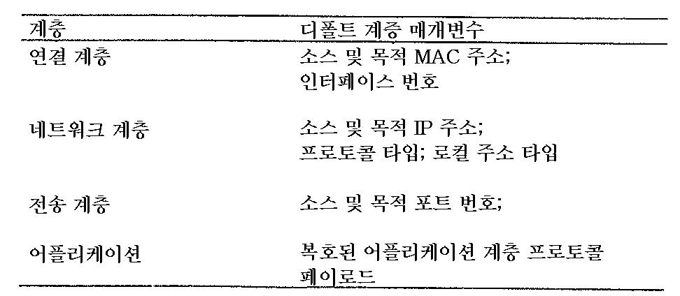 Figure 112004024229973-pat00001