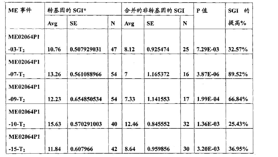 Figure CN101981191AD00501