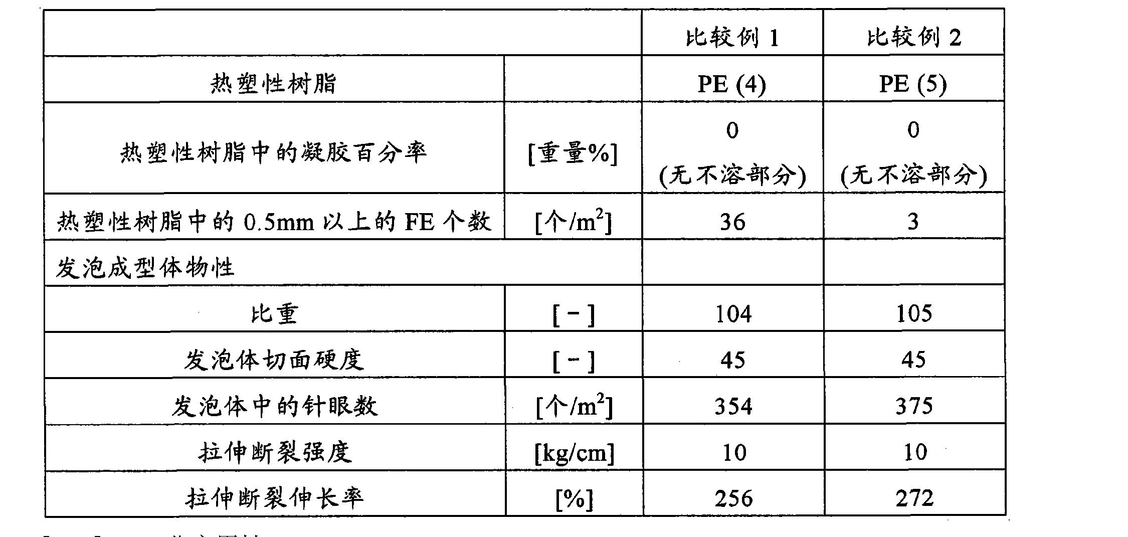 Figure CN101910266BD00112
