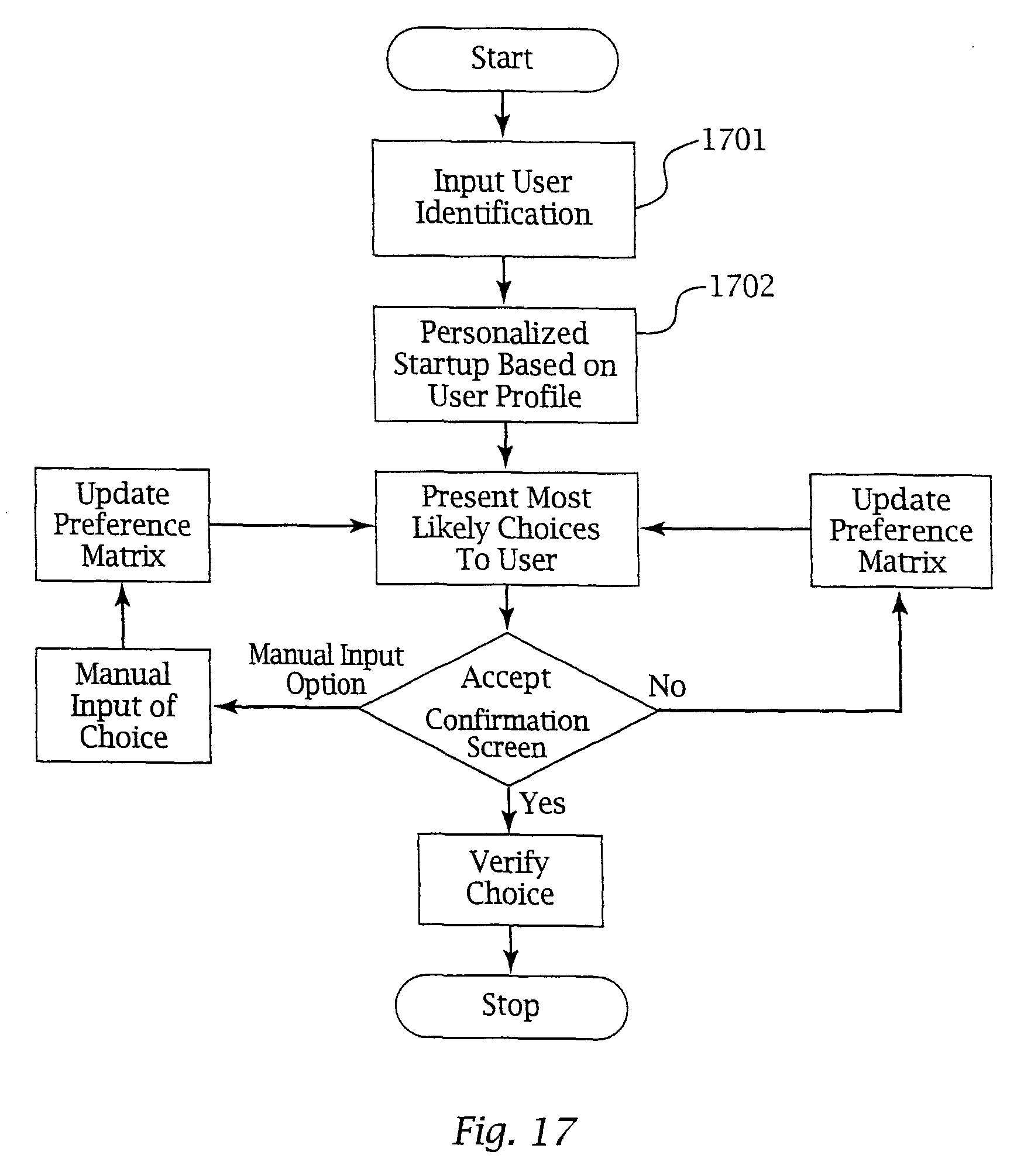 US8165916B2 - Internet appliance system and method - Google