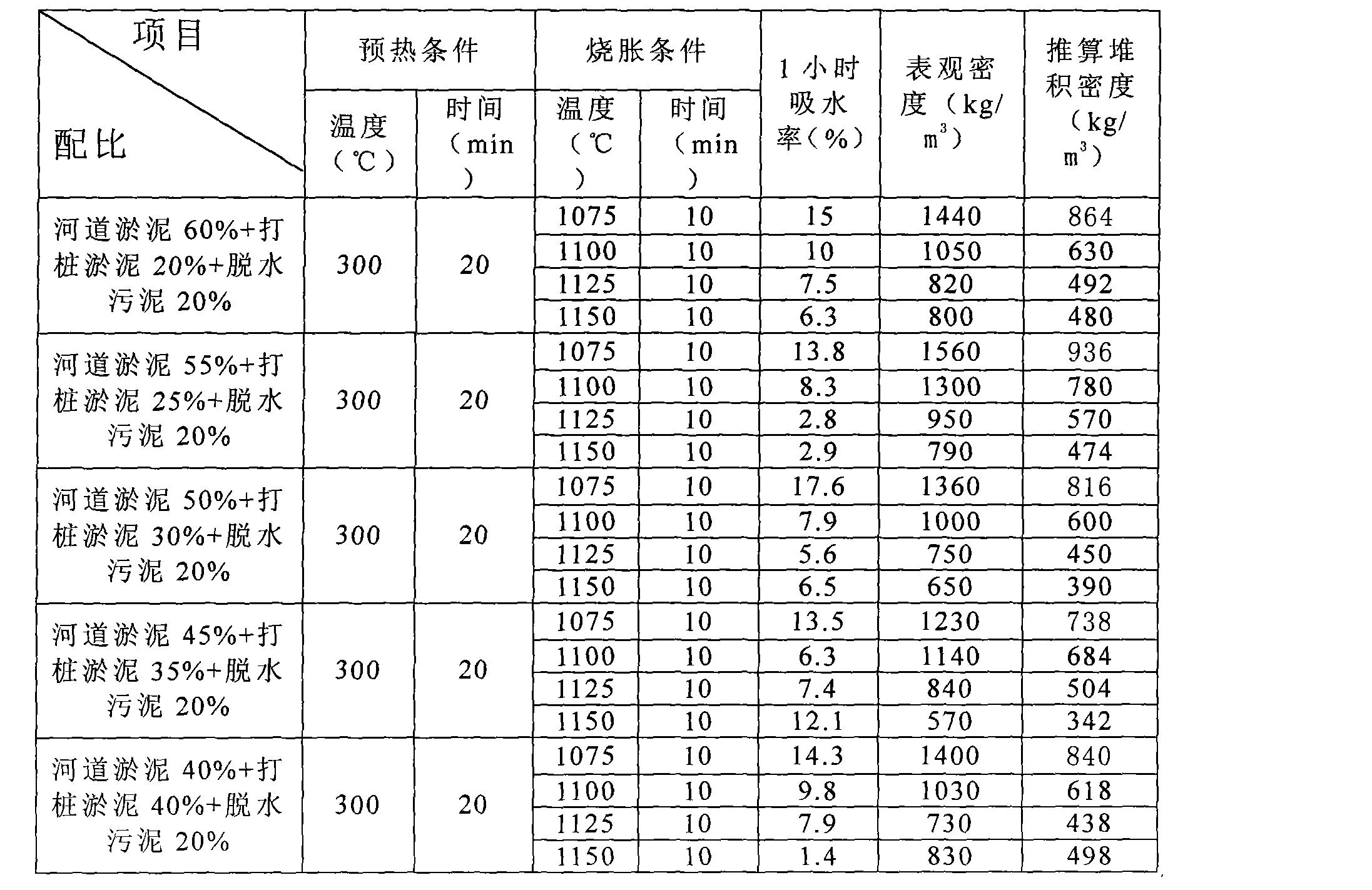 Figure CN101585714BD00061