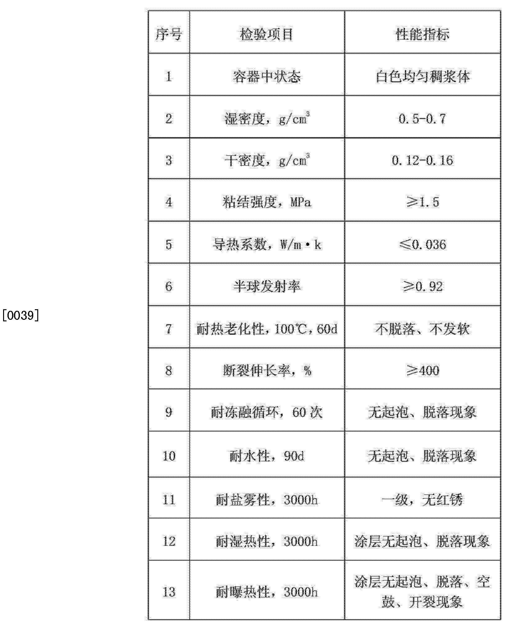 Figure CN103773156AD00061