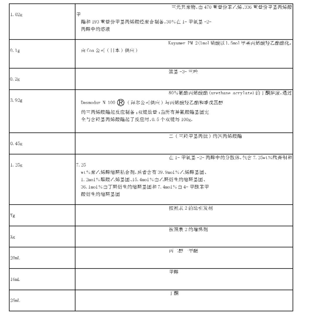 Figure CN1751270BD00121