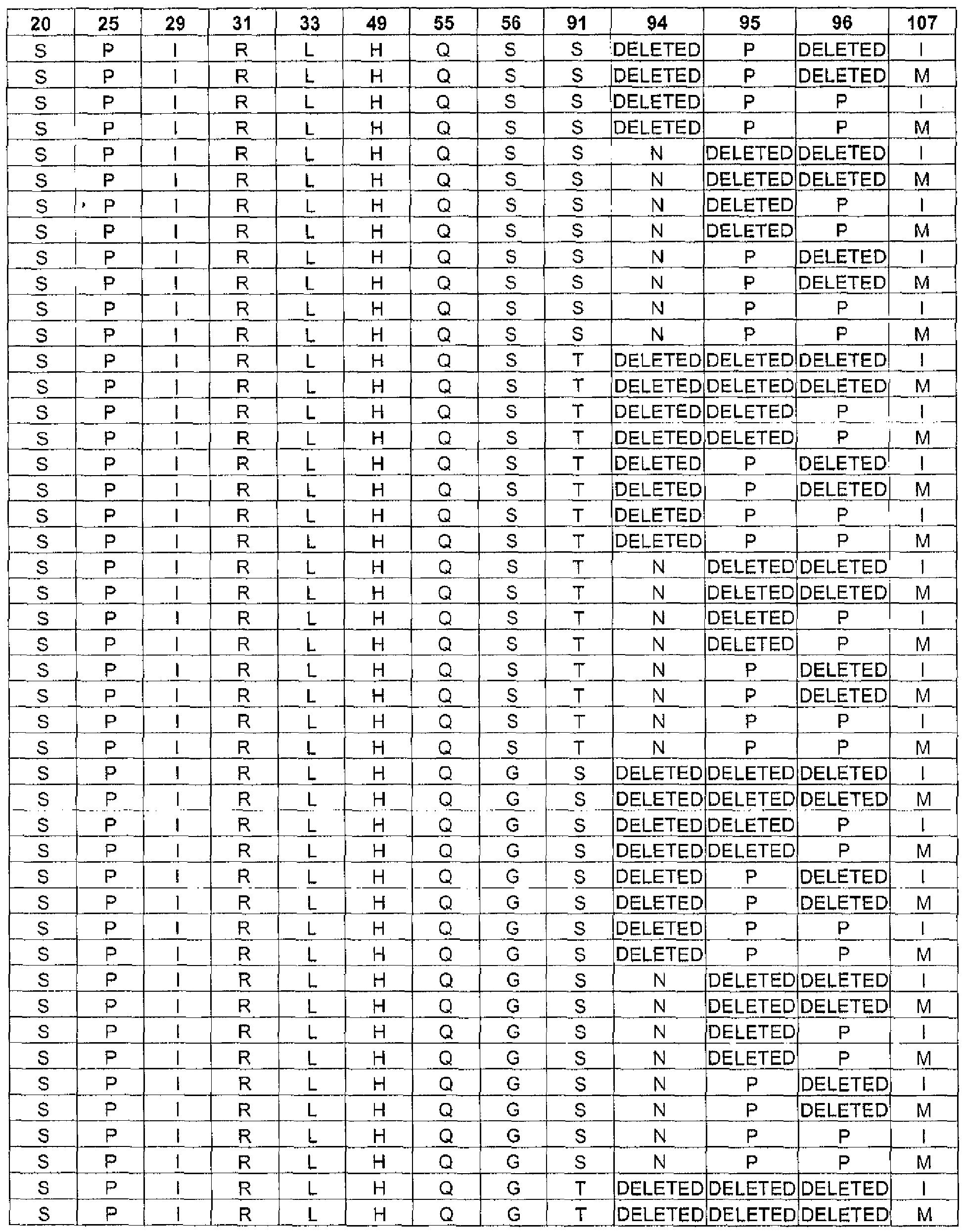 Figure imgb0149