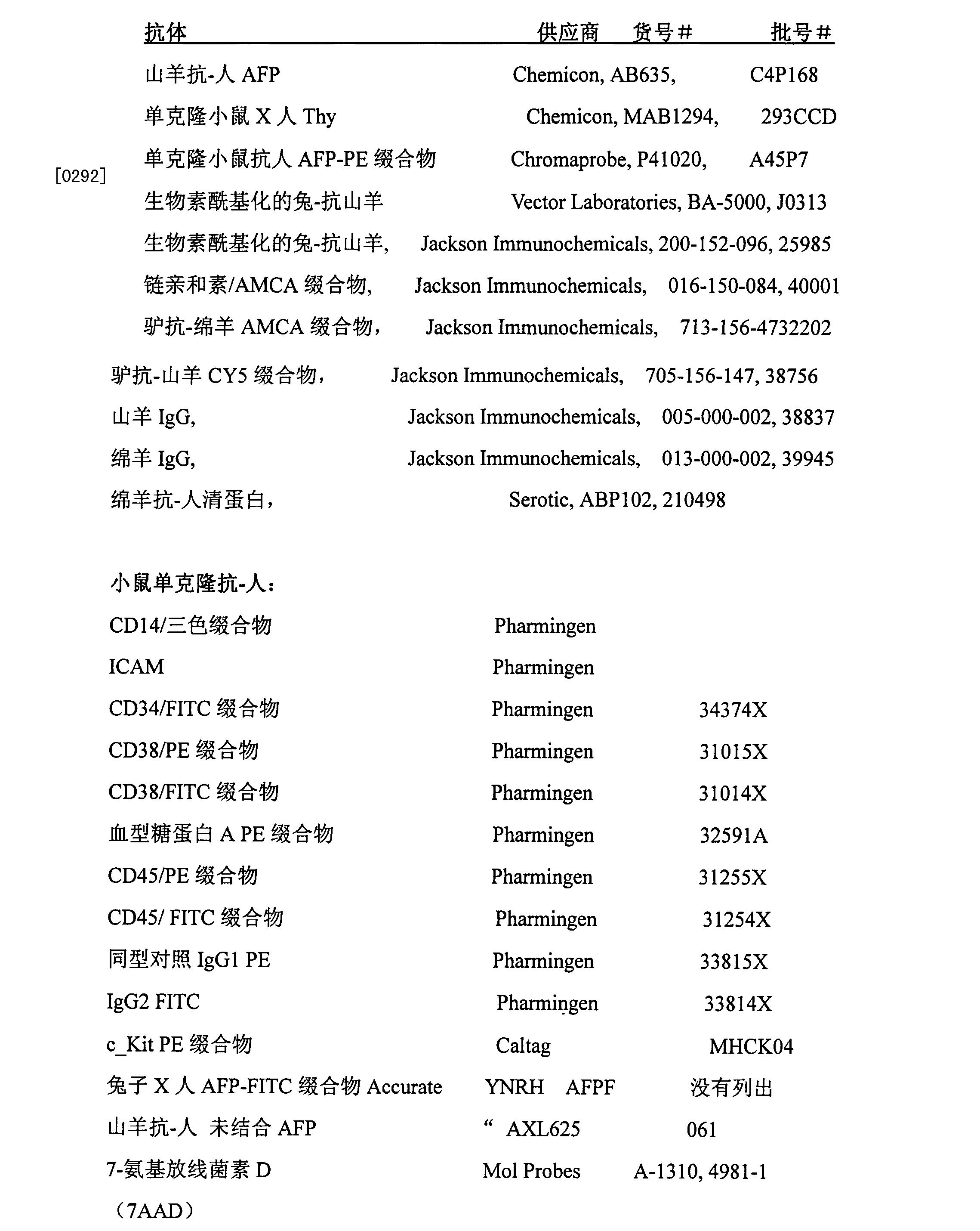 Figure CN1351656BD00331