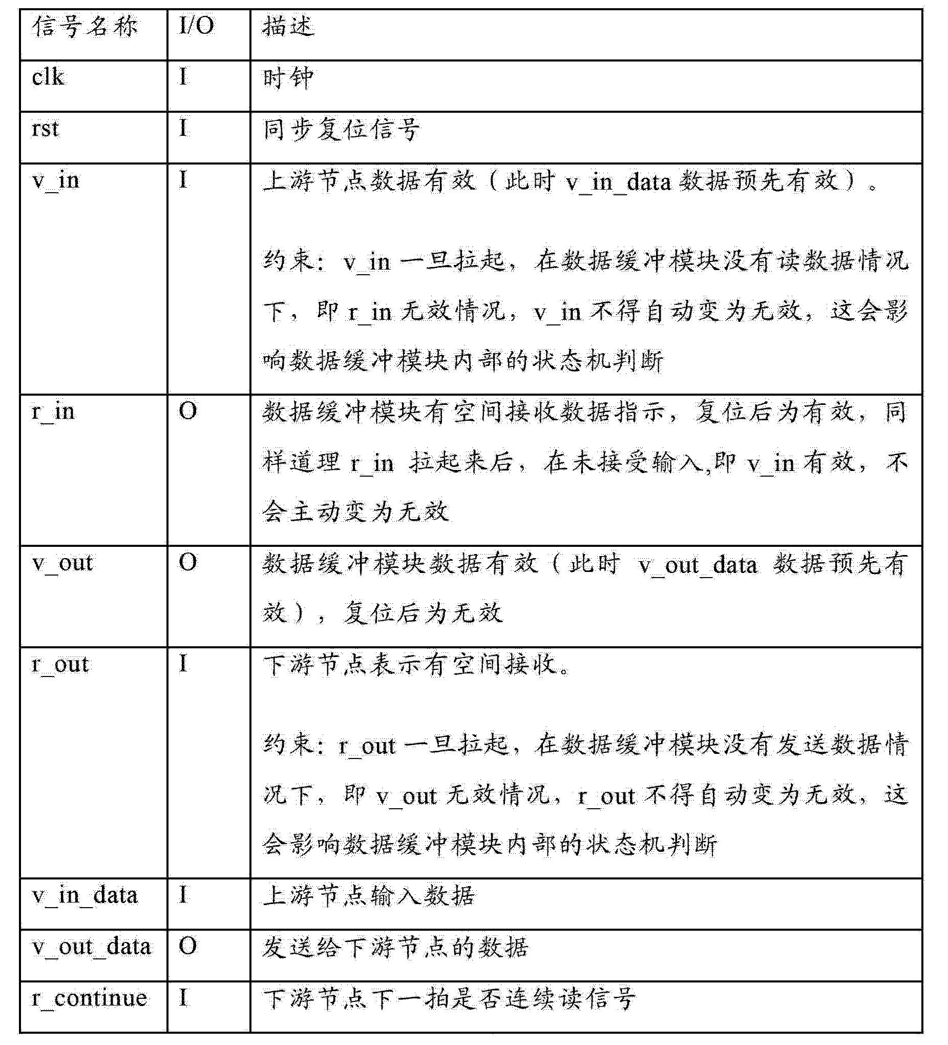 Figure CN104102473AD00061