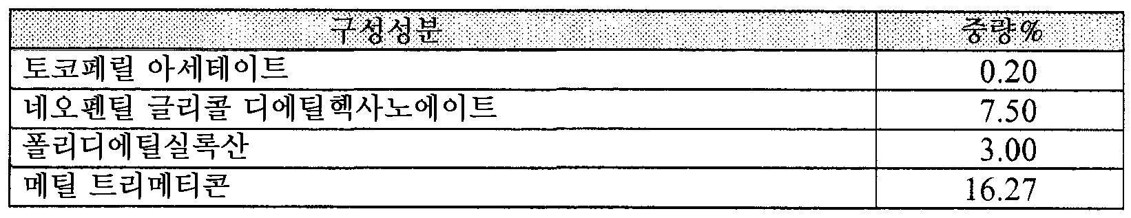 Figure 112010038602093-pct00008