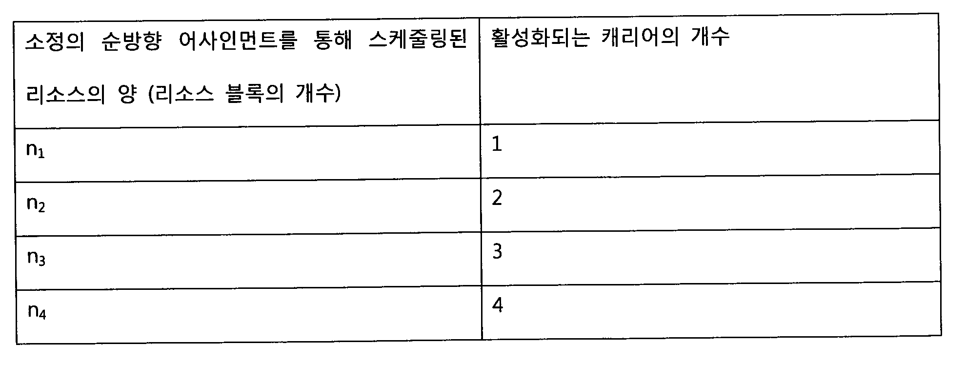 Figure 112010030019233-pat00003