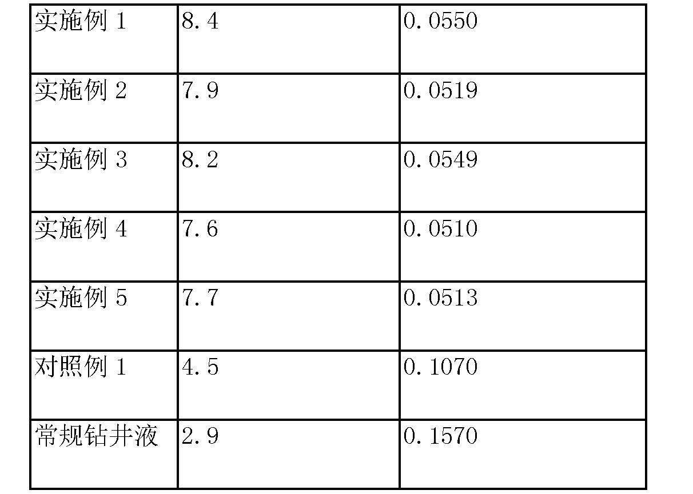 Figure CN106543983AD00081